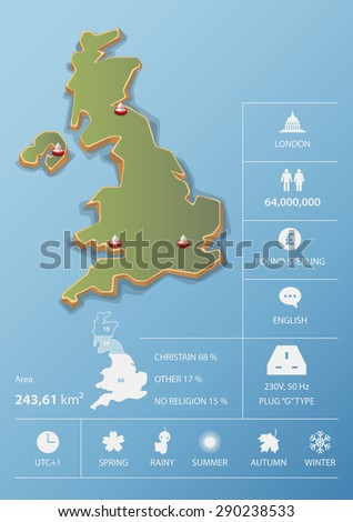 England, United Kingdom map and travel Infographic template design. National data icons and element. Vector Illustration. - stock vector
