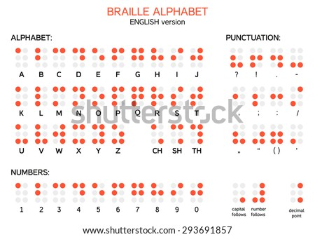 English version of Braille alphabet, numbers and punctuation - stock vector