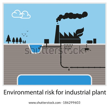 Environmental risk for industrial plant - stock vector