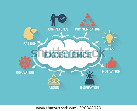 Excellence - Chart with keywords and icons - Flat Design - stock vector