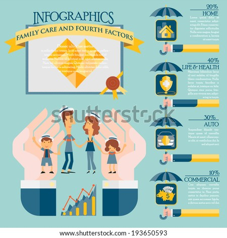 Family Care and fourth factors - stock vector