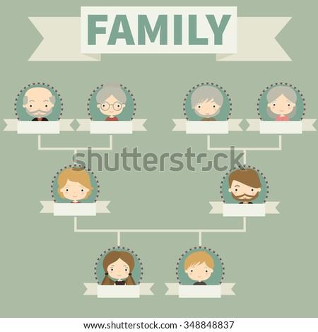 Family tree. Vector illustration of family members - stock vector