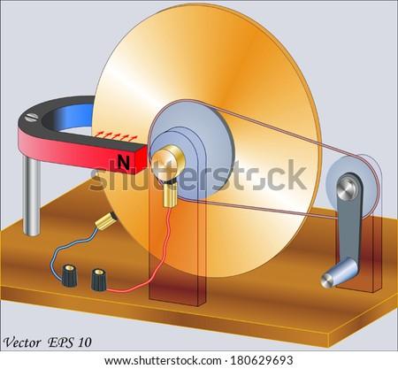 Faraday Dynamo - stock vector