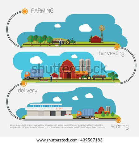 Farming agriculture infographic and delivery. Flat vector illustration. - stock vector