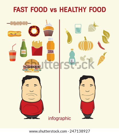 Fast food against healthy food - stock vector