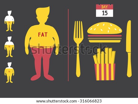 Fat man with junk food,loss weight - stock vector