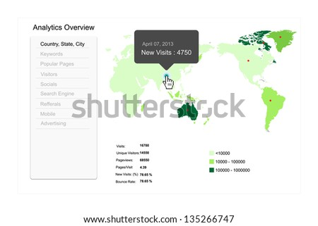 Fictitious Website Analytics - stock vector