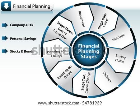 Financial Planning Chart - stock vector