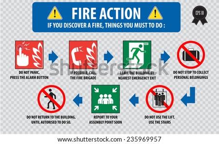 Fire action emergency procedure - stock vector