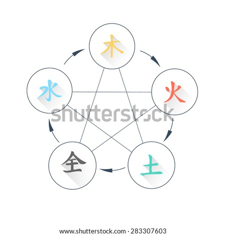 chinese wiring diagram symbols with Modern Infographics Set Diagram And Time Line Design Vector on B000LNS3N2 besides Xk150 Wiring Diagram besides Furniture Wiring Diagrams moreover Wiring Diagram Symbols And Their Meanings further Ignition Wiring Diagram Chevy K Wallpapers.