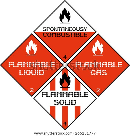 Flammable. Poster for the safety of the environment and health. Vector illustration. - stock vector