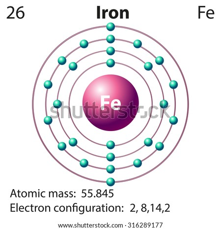 protons neutrons and electrons practice worksheet answers song 4u. Black Bedroom Furniture Sets. Home Design Ideas