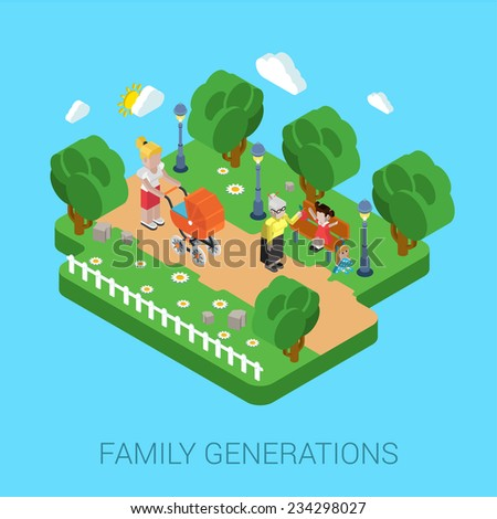 Flat 3d family parenting generations children kids people concept. Mother in park pram buggy girl daughter granny grandmother. Website infographics web design isometric elements vector illustration. - stock vector