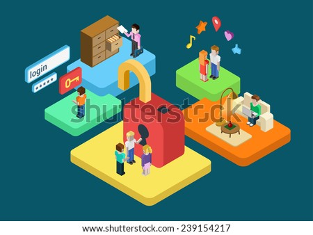 Flat 3d isometric user profile secure SSL authentication conceptual vector. Virtual login password form, restricted access content concept infographics. Platforms with people and interior objects. - stock vector