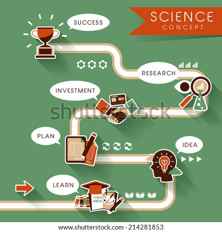 flat design for education and science concepts graphic  - stock vector