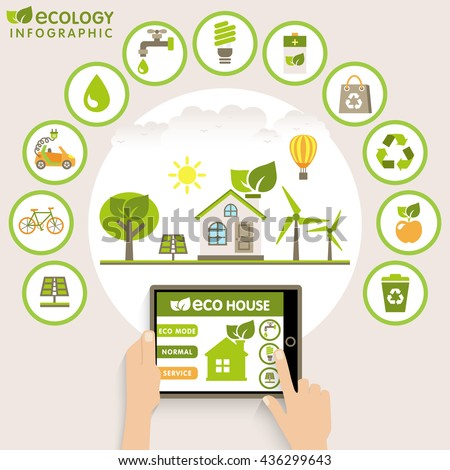 Flat design modern infographic with ecology concept. Template automated system smart eco house with icons of recycle, clean water, health food, green and solar energy. Vector - eps10. - stock vector