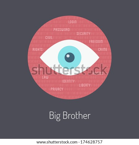 Flat design style modern vector illustration poster concept of big brother metaphor, internet security and safety, online identity monitoring and data information control protection.  - stock vector