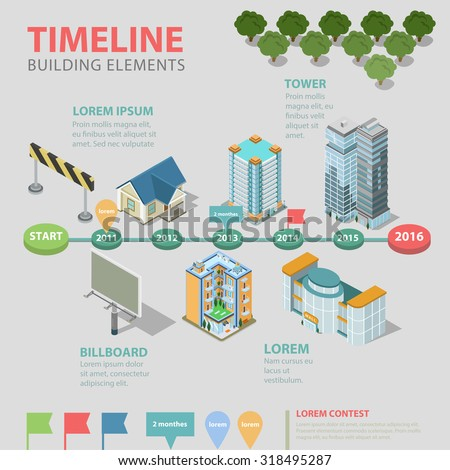 Flat style 3d isometric thematic timeline real estate building type elements infographics concept template. Public business office residential info graphic. Conceptual web site infographic collection. - stock vector