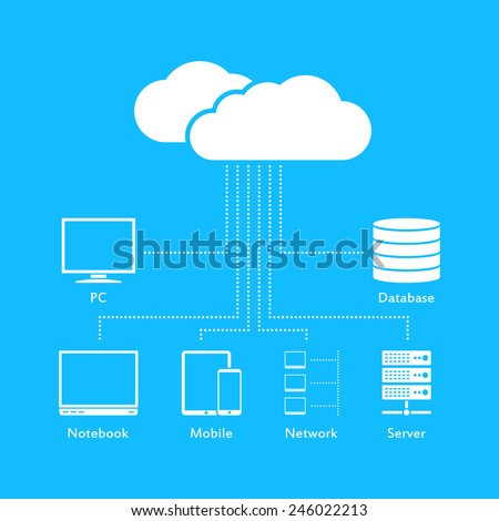 flat style illustration for cloud computing, cloud data storage theme - stock vector