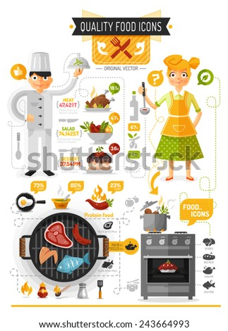 Food Infographic - flat design style of food icons including barbecue icon, meat, dessert,  - stock vector