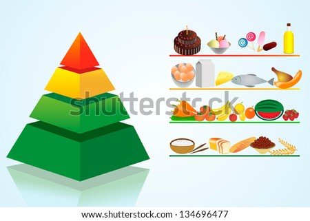 Food Pyramid Health with items - stock vector