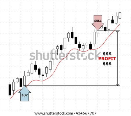 Forex chart. Concept of forex trade profit. Growth forex diagram.Vector illustration. - stock vector
