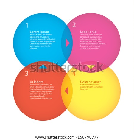 Four overlapping bubbles. Clean and clear vector template with little arrow. Four choices, steps or variations.  - stock vector