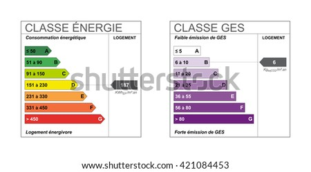 "French energy class labels,on the left ""Energy class"" on the right ""Greenhouse gas class"" - stock vector"