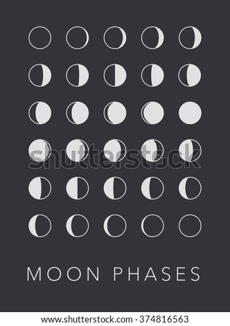 Full cycle moon phases vector background - stock vector