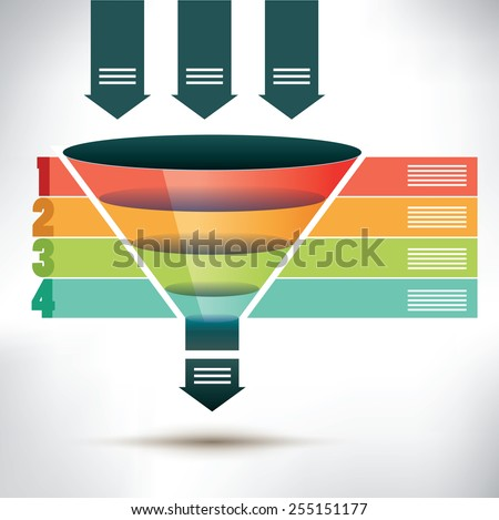 Funnel flow chart template with three arrows showing input into the funnel passing four colored banners to organize, condense and streamline into one output arrow below, vector illustration - stock vector