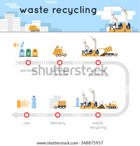 Garbage collection, waste recycling, waste segregation collection info-graphics. Flat design vector illustration. - stock vector