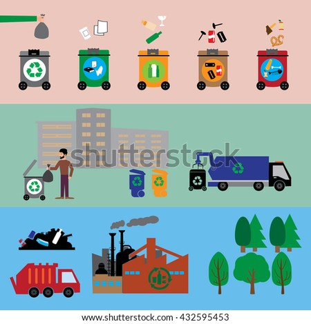 Garbage design concept set with cleaning collection and recycling plant flat icons isolated vector illustration - stock vector