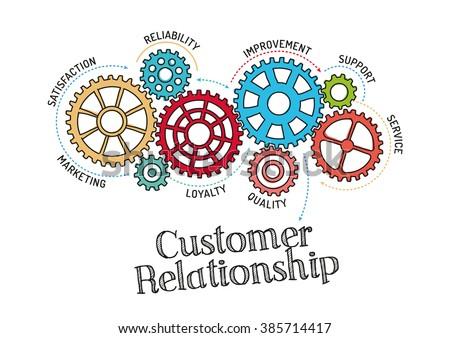Gears and Customer Relationship Mechanism - stock vector
