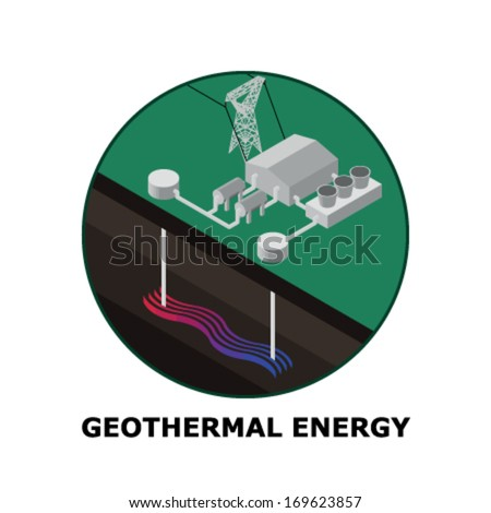 Geothermal Energy, Renewable Energy Sources - Part 7  (both circle and square version is available in the vector file)  - stock vector