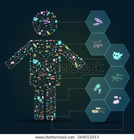 Germ and pathogen icon in human shape infographic background layout for health education representing human disease such as virus, bacteria, fungus, amoeba, Protozoa, worm and other parasites, vector - stock vector