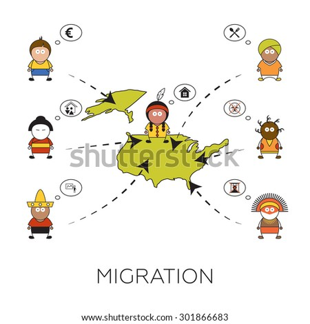 Global migration concept. Cartoon vector illustration of people from all over the world going to America. Immigrants in United States. Men searching for job, hiding from persecution and famine.  - stock vector