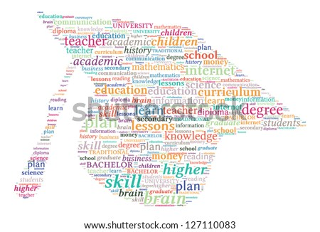 Graduation Cap Shaped Tag Cloud Typographic Illustration - stock vector