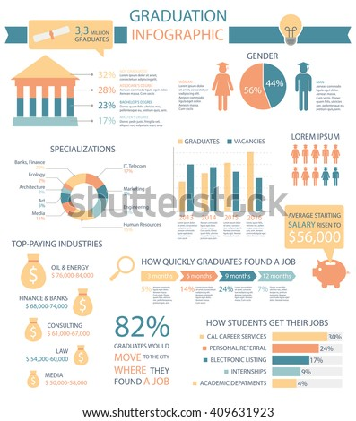 Graduation infographic. Graduate job search statistic.  Education information template.  Collection education diagrams, graphs, elements. Stats info.  Flat vector style. Graduate specializations.  - stock vector