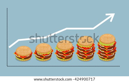 Graph hamburger. Growth of consumption of fast food. Business graph and burger. Arrow increased sales. Growth of sales of sandwich with cutlets and cheese - stock vector