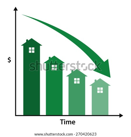 Graph showing real estate decline in value over time. - stock vector