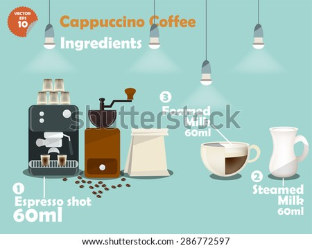 graphics design of cappuccino coffee recipes, info graphics of cappuccino coffee ingredients, collection of coffee machine,coffee grinder, milk, espresso shot for making a great cup of coffee. - stock vector