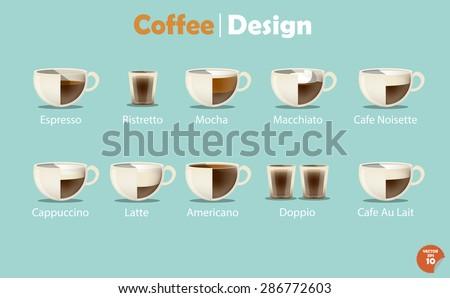 graphics design types of coffee drinks on sweet pastel color background,coffee vector set menu: espresso,mocha,macchiato,americano,latte,cappuccino,espresso,cafe au lait,cafe noisette,doppio,ristretto - stock vector