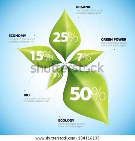 Green economy concept - Leafs inforgaphics - stock vector