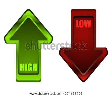 Stock options high low