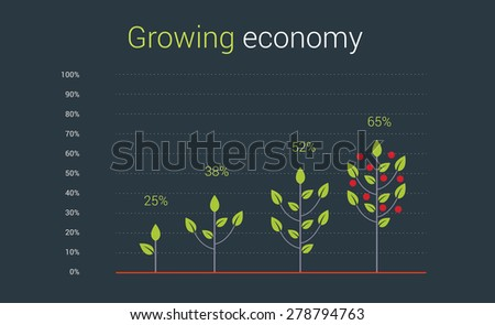growing economy concept. Business graph with several sizes of trees - stock vector