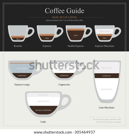 Guide Cup Of Coffee And Coffee Menu Set Vector Illustration  - stock vector