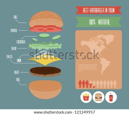 Hamburger Ingredients Vintage Retro - stock vector
