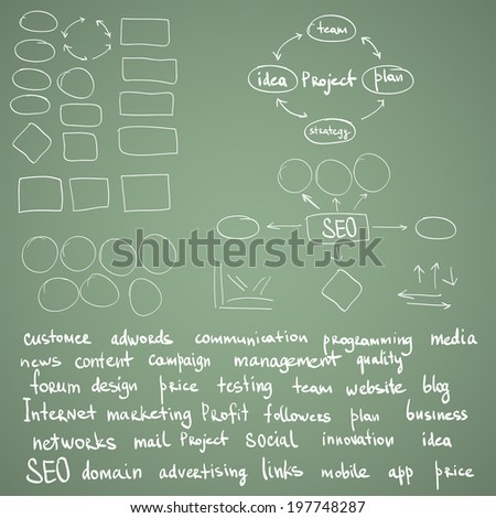 Hand draw doodle sketch mind map blank flow chart space for text with keywords. Concept business blog internet seo programming marketing web project - stock vector