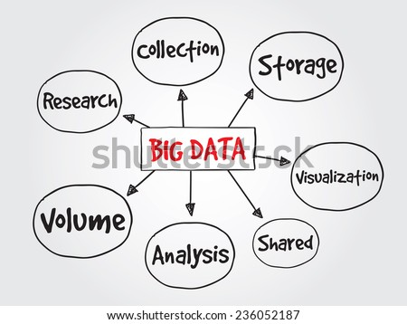 Hand drawn Big data, business vector concept for presentations and reports - stock vector