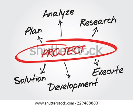 Hand drawn diagram for project development, chart vector shapes - stock vector